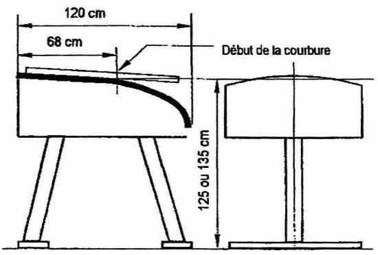 Tablesaut - Table de saut gymnova ...